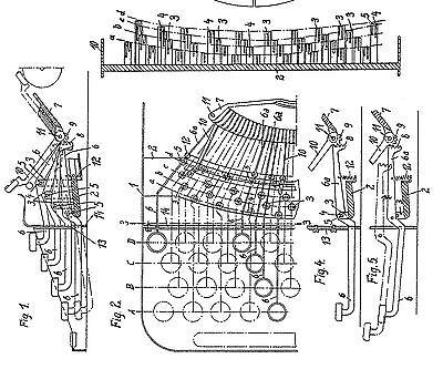 Alte, antike  Schreibmaschine..: Seidel & Naumann (ERIKA): Infos ab 1901