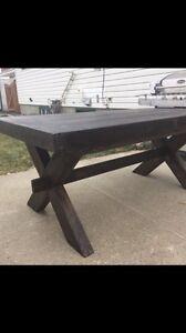 Craftmans tabel