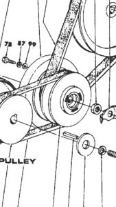 ISO rototiller pulley assembly
