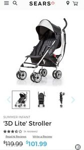 Looking for a stroller like this