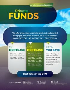 Private funds available for 1st, 2nd, & Commercial mortgages.