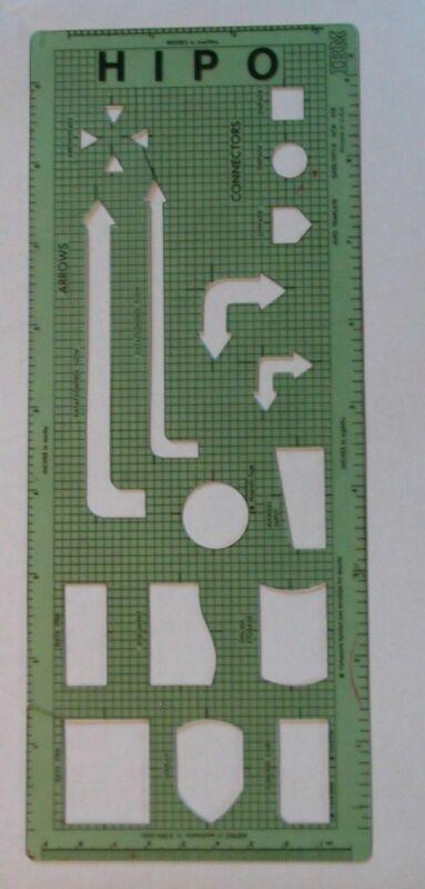Unusual IBM  HIPO Flowcharting Template Pub # GX20-1971-0