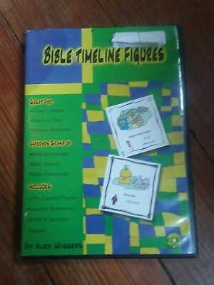 Bible Timeline Figures CD-ROM - by WIggers - Home School Time Line - Bible Time Line