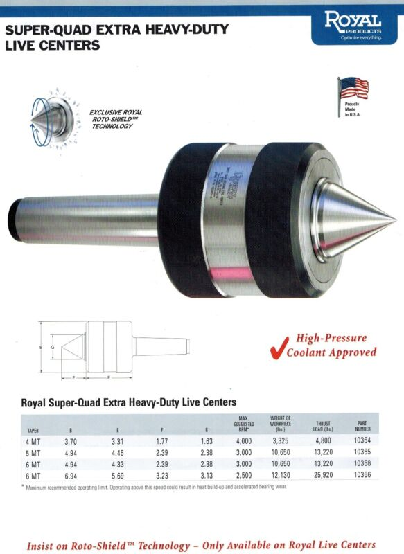 Royal Super Quad Extra Heavy Duty Live Center MT#5 10365