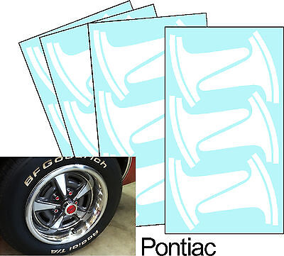 "- Pontiac Firebird Rally II Wheel Paint Mask Stencil Kit for 15"" rim"