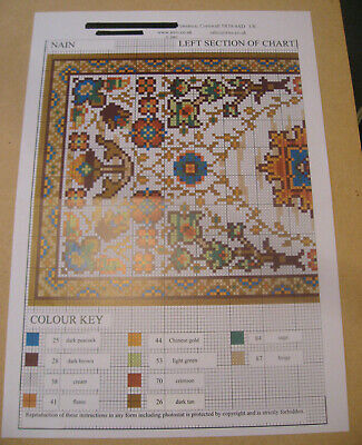 Latch hook rug chart, discontinued stock, original Readicut design