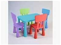 IKEA Mammut kids rectangle table & 2 chairs (bright blue & red)