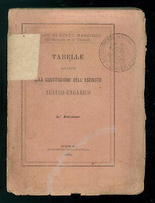 CORPO DI STATO MAGGIORE TABELLE COSTITUZIONE ESERCITO AUSTRO-UNGARICO 1891