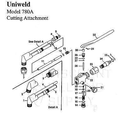 Repair Kit - Uniweld 780a Torch Cutting Attachment Basic Rebuild Au780rk