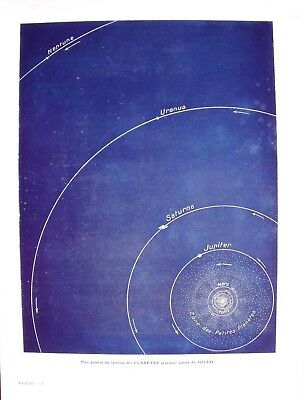 Astronomy, gravitation of the planets around the sun    print...Larousse 1920