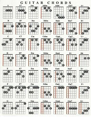 Guitar Chord Chart Guitar Lesson Quick Reference -