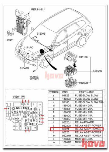 Fuse Box Main Relay For Hyundai XG300 Sonata Kia Sorento