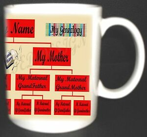 FAMILY-TREE-HISTORY-MUG-4-GENERATION-GENEALOGY-CHART