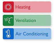 A/C Service, Repairs and Installations