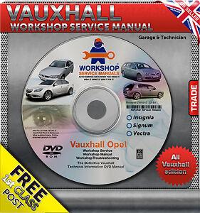 Vauxhall Combo Workshop Manual Pdf
