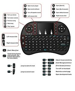 Unlimited Movies And Tv Shows-Android Boxes Cambridge Kitchener Area image 2
