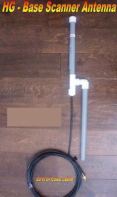 Other Radio Antennas, Dịch vụ Mua hàng từ Ebay Mỹ , Mua hàng Amazon