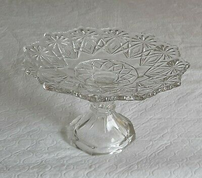 """Clear Pressed Glass Comport Compote Pedestal 8.5"""" Diameter"""