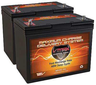 2 Amigo Gt Transport Comp  12V Agm Dry Cell Battery Vmax Mb96 Group 22Nf