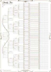 Family tree chart non fiction ebay family tree chart 8 generation pedigree chart rolled in a tube saigontimesfo
