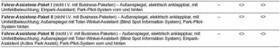 Assistenzsysteme 2011/12