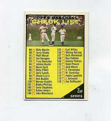 1961 Topps #98 Checklist 2nd Series-NM/MT-Clean