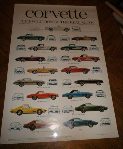 "1973 Chevrolet Corvette Poster ""The Evolution of the Real McCoy"" RARE vintage"