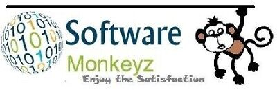 software-monkeyz