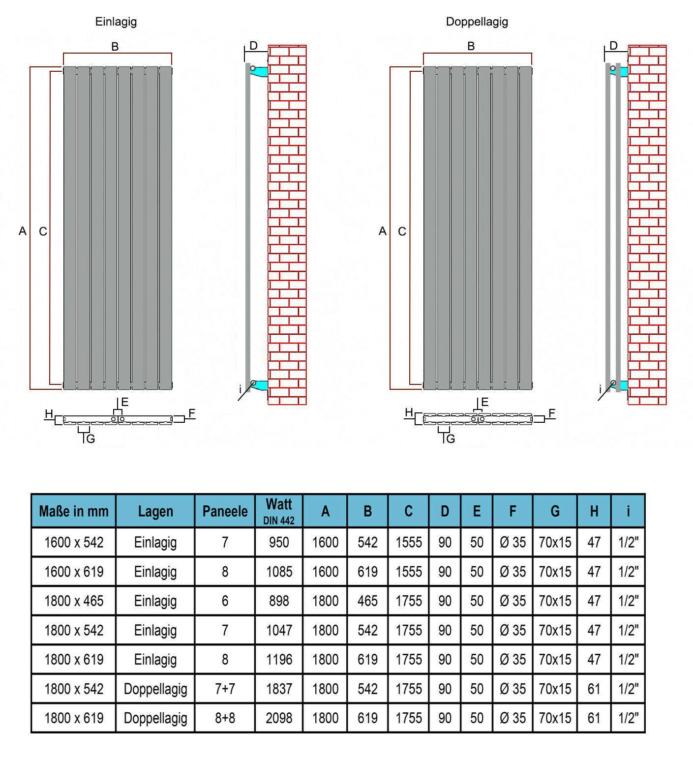 Design Paneelheizkörper Mittelanschluss Flachheizkörper Vertikal Badheizkörper