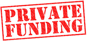 Private Lending for Real Estate