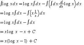 Maths Tutor(Female): University Alevel IGCSE GCSE GrammarSchool EntranceExamsPrimary Sats QTS