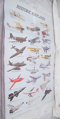Vintage Dover Publications Historic Airplanes Poster