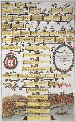 ALBIZZI GENEALOGIE STAMMBAUM REGES PORTUGALLIAE LISSABON HEINRICH IV. COMES 1612