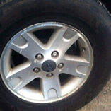 Looking for 17 inch wheel for f-150