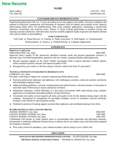Professional Resume Writing & Application Preparation | Other ...