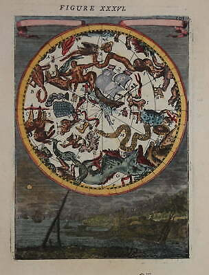 CELESTIAL - ATTRACTIVE CHART OF THE SOUTHERN SKY BY  BY MALLET 1683.