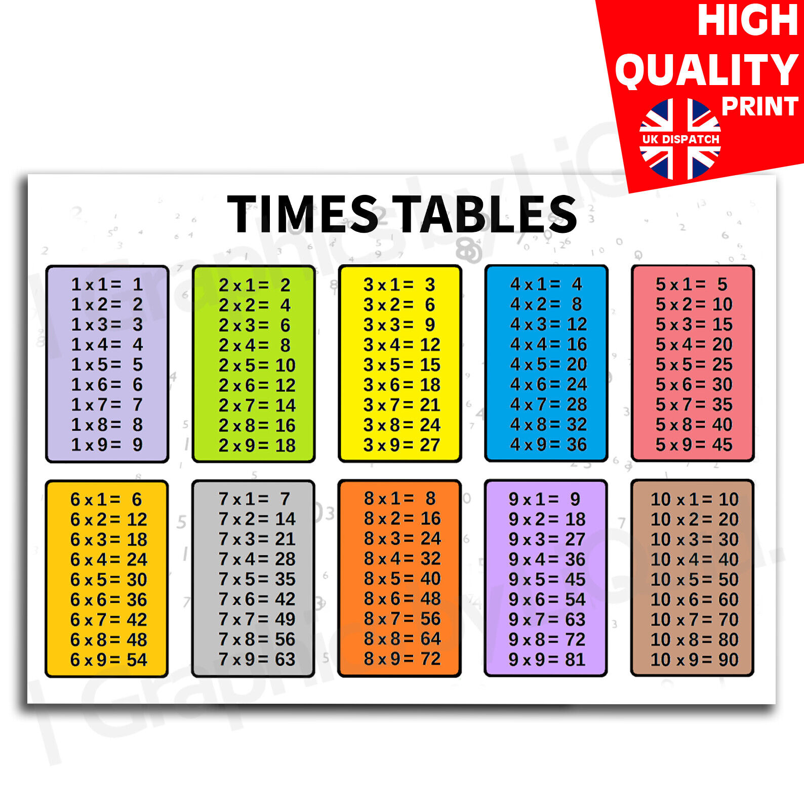 Multiplication table A4 Poster LEARN TIMES TABLES Practice numeracy