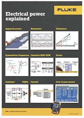 Fluke Epe-training-eus Electrical Power Explained Course