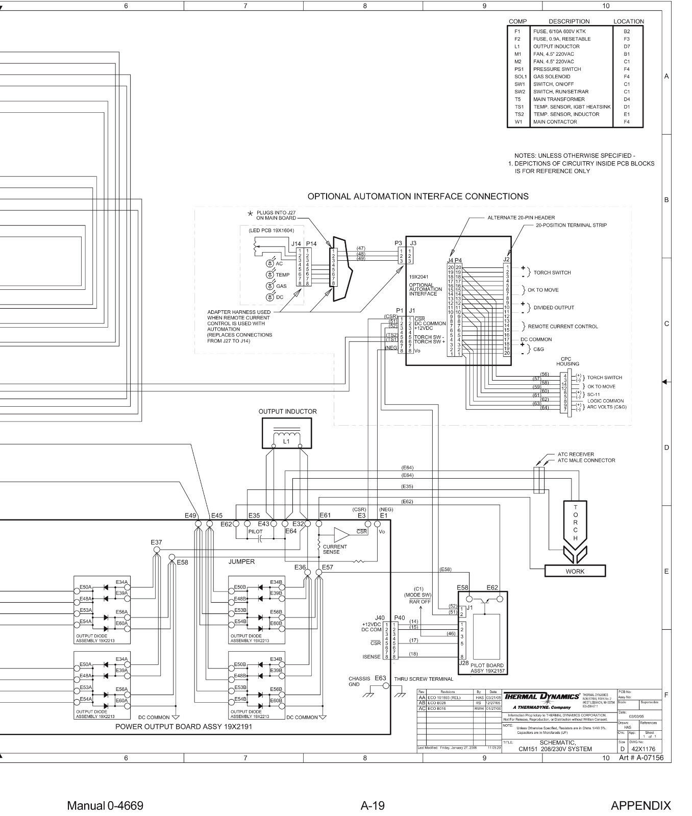 thermal dynamics cutmaster 151 plasma cutter service