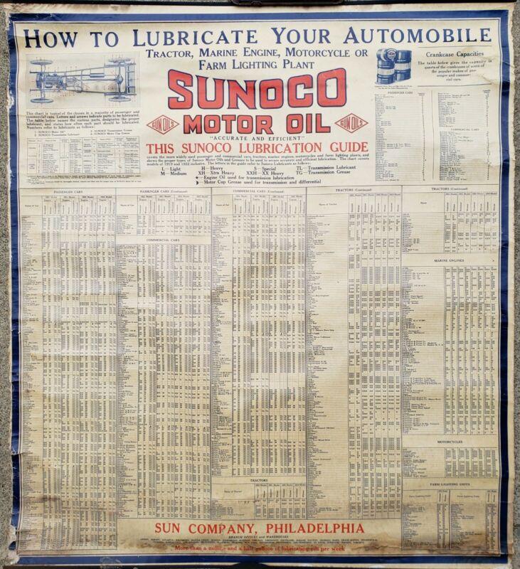 Rare Antique Sunoco Motor Oil Gas Automotive Garage Lubrication Chart c1920
