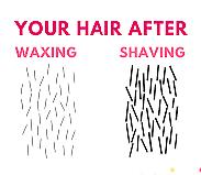 Mens groom service. Hair - waxing - massage