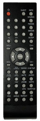 New Curtis Proscan Replaced Remote For TV/DVD Combo PLDV321300 PLCDV3213A