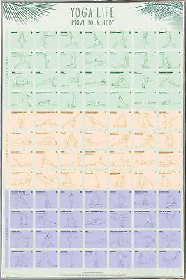 YOGA POSES - CHART POSTER 24x36 - EXERCISE 34329