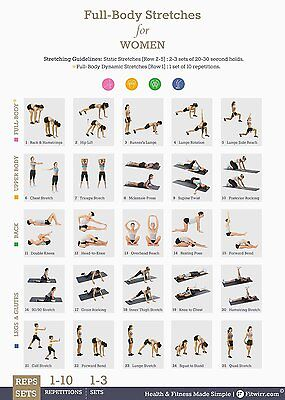 Fitwirr Stretch Exercise Poster for Women 19X27 for Better Flexibility -