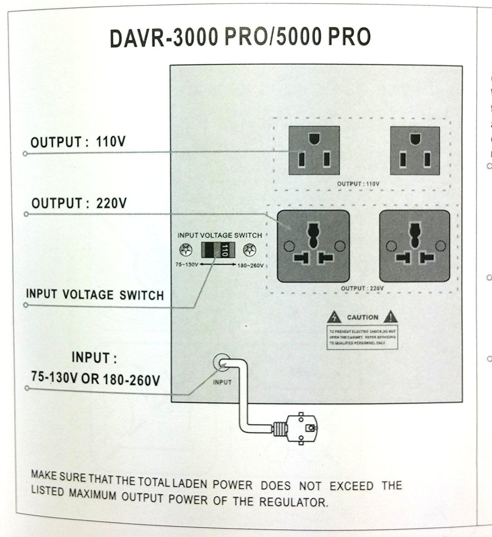 как выглядит 1500 Watt Voltage Transformer Converter Regulator - Two Way 110/120-220/240V фото