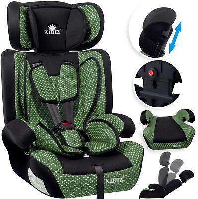 RETOURE  Autokindersitz Kinderautositz   Autositz Sitzschale   9 kg - 36 kg