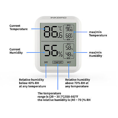 Inkbird Ith-20 Temperature Humidity Data Logger Recorder Record Show Time Temp