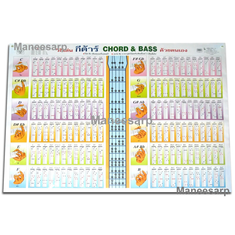 GUITAR CHORDS & BASS POSTER PLAYING FRETBOARD CHORD CHART PLAY MUSIC EDUCATIONAL