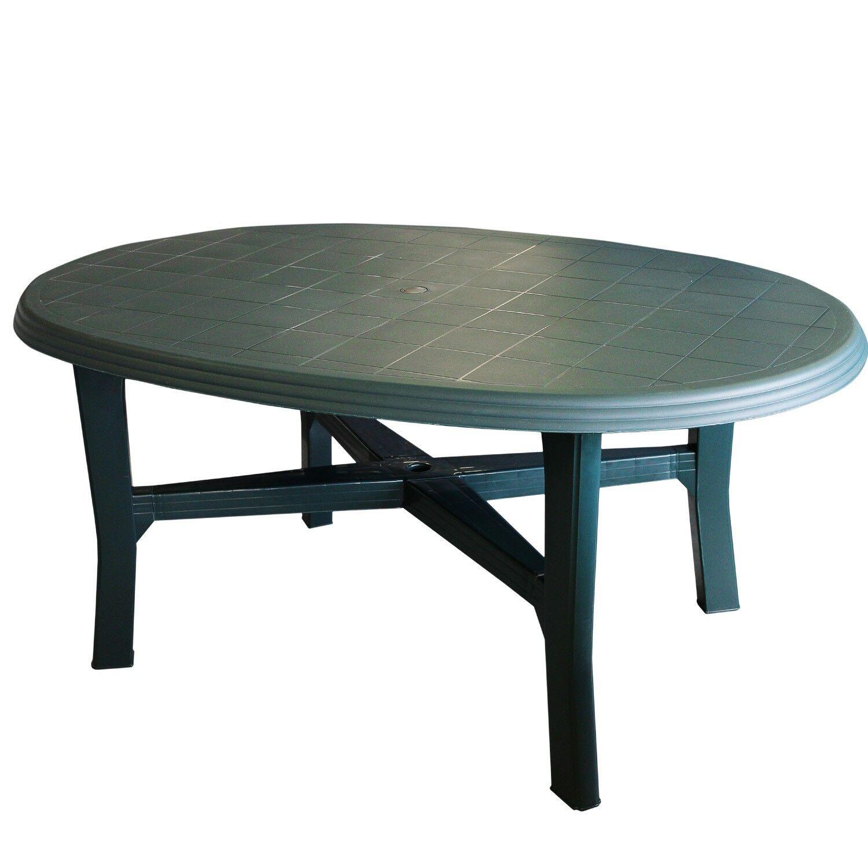 Gartentisch Beistelltisch Campingtisch 165x110cm Kunsts… | 08009271471658