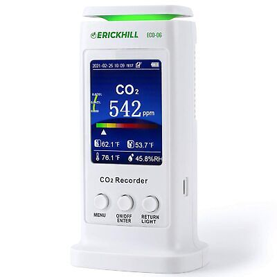 Co2 Meter Carbon Dioxide Detector Temperature Humidity Air Quality Alarm Set New